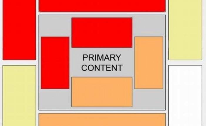 مکان مناسب برای بنرهای اینترنتی