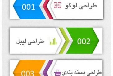 طراحی لوگو ، لیبل و بسته بندی شرکت عسل حکیم به طراحان برتر سپرده شد